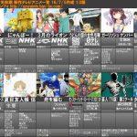 2016年秋の新作テレビアニメ