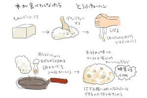 糖質制限レシピ